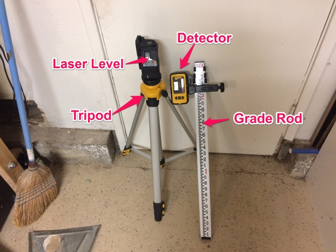 Laser level tools. Make sure you get a grade rod calibrated in fractional inches. Most surveying grade rods are in decimal feet, and that can be a pain to convert, unless you're a professional surveyor, in which case you don't bother converting and leave that to the other trades.