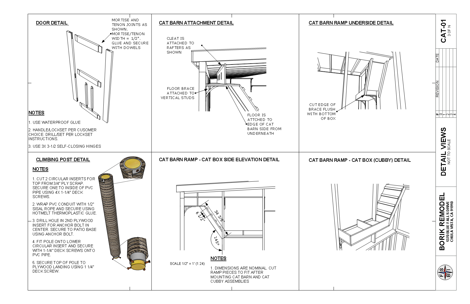 Building A Catio Learning To Love Cats And Keeping Them