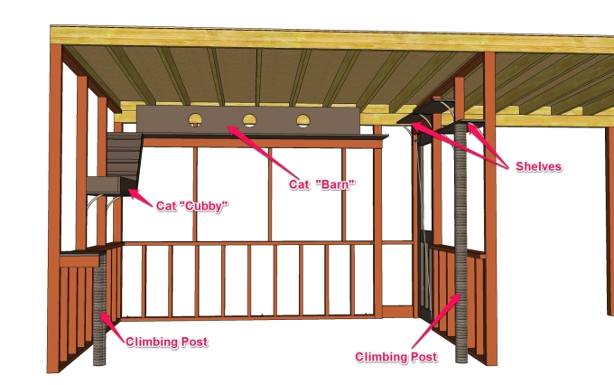 "Here is a rendering of the catio with the cat ""toys"". There are numerous features that are attractive to cats, such as vertical interest, views outside, places to run, hide, and peek, and places to climb and scratch."