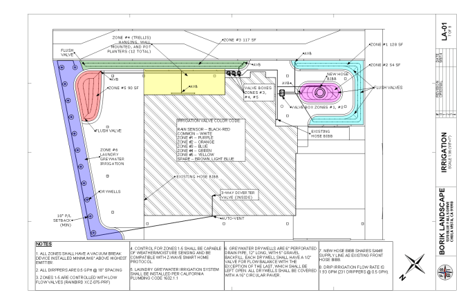 Irrigation plan details. The laundry greywater (purple) is already installed and all of the underground pipes and control wires are buried and ready for hook-up.