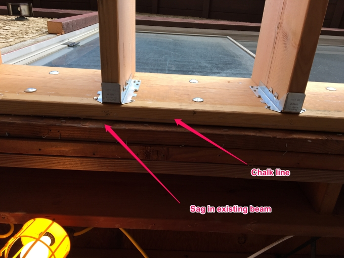 Old meets new. Note the sag in the existing beam as compared to the new joist. Also note the location of the chalk line.