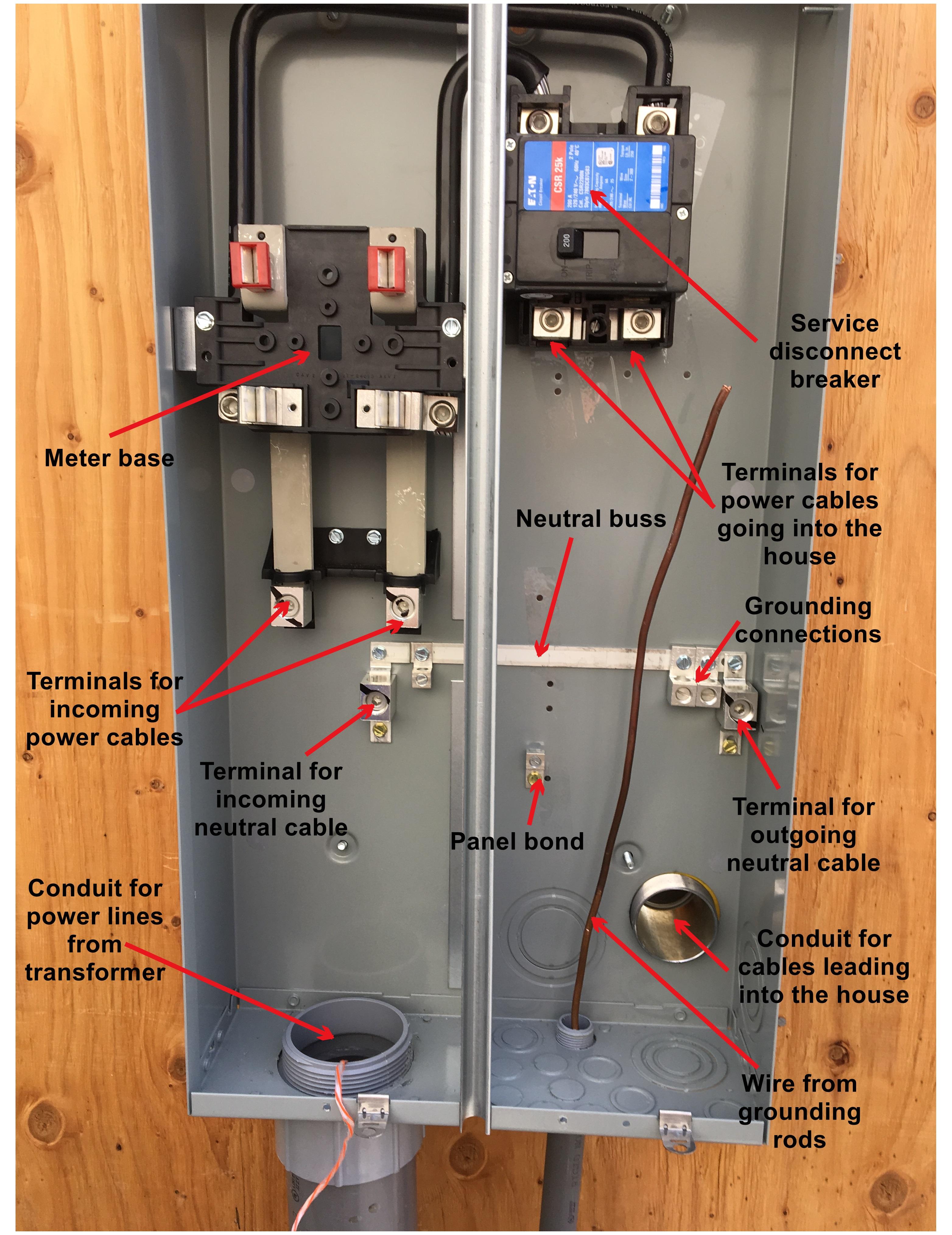 diy qualifications frank s home remodeling project rh diydivo com wiring meter box to breaker box wiring meter board